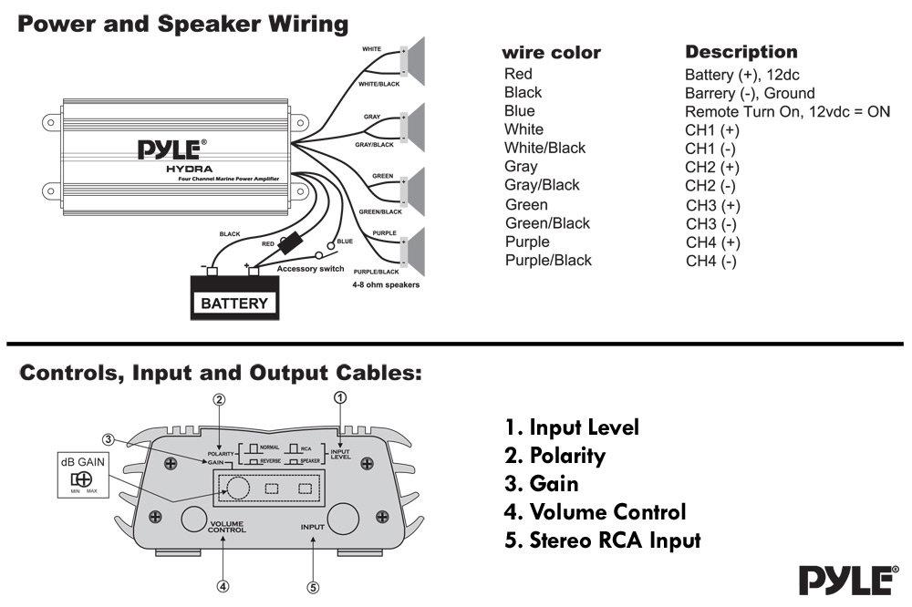Terrific Pyle Audio Wiring Diagram Basic Electronics Wiring Diagram Wiring Cloud Uslyletkolfr09Org