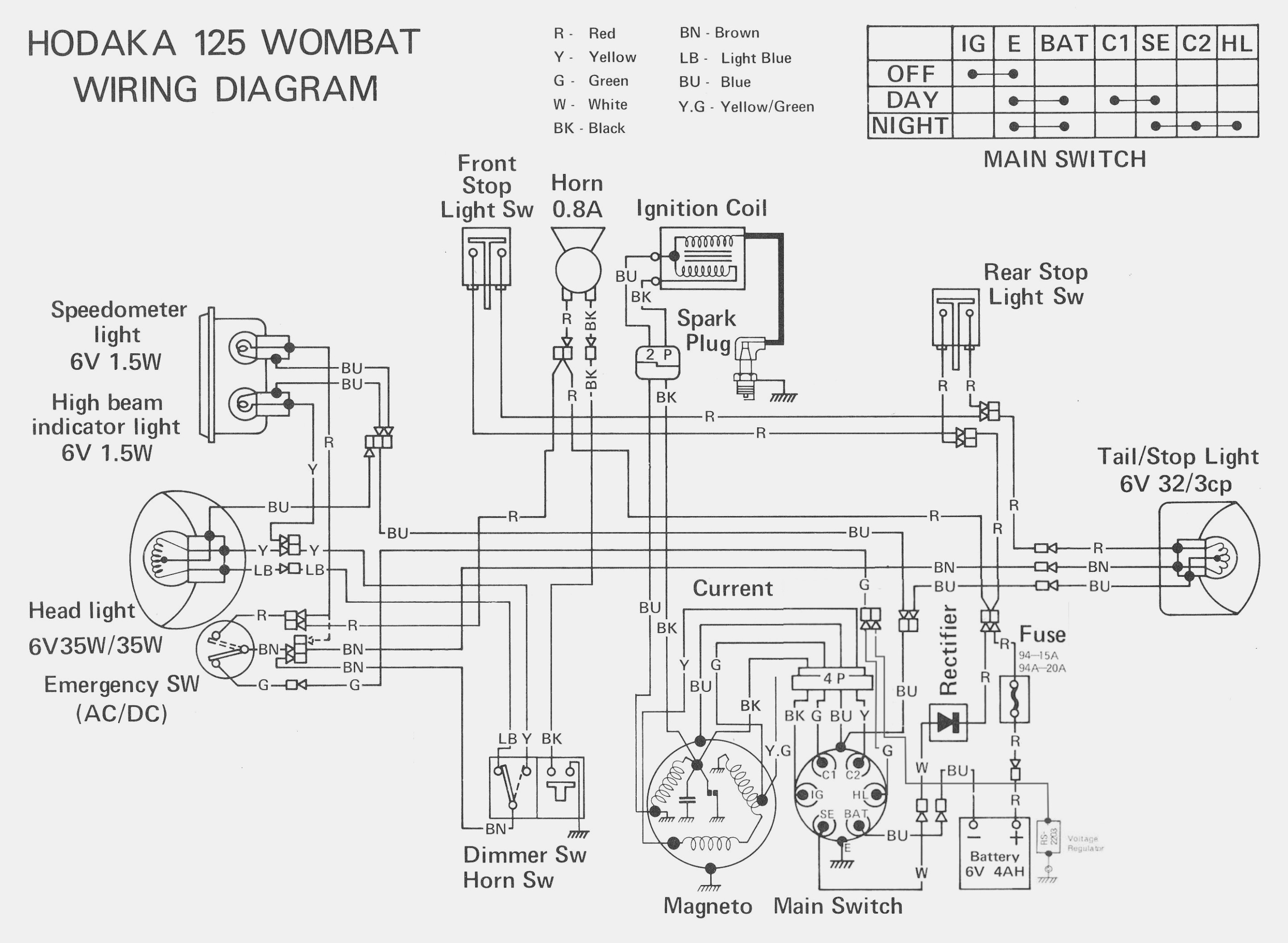 Can Am Outlander 800 Wiring Diagram