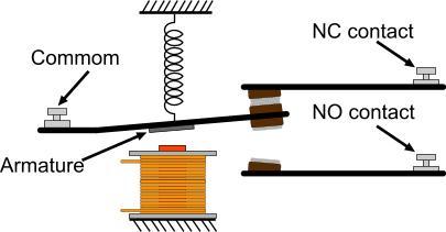 Marvelous Relay Diagram No Nc Basic Electronics Wiring Diagram Wiring Cloud Icalpermsplehendilmohammedshrineorg