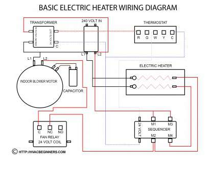Astonishing Air Conditioner Thermostat Wiring Diagram Pdf New Unique Central Ac Wiring Cloud Ostrrenstrafr09Org