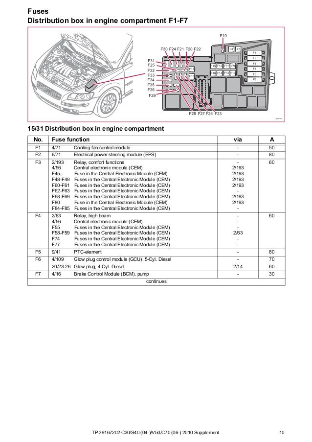 xh2149 volvo wiring diagram s40 schematic wiring