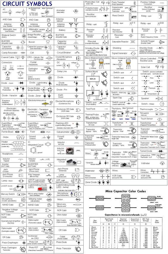 12v Wiring Diagram Symbols List C15 Caterpillar Starter Wiring Diagram Impalafuse Pujaan Hati Jeanjaures37 Fr
