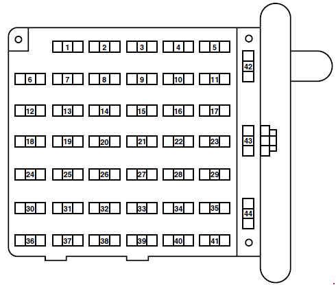 [DIAGRAM_3ER]  HF_2237] Home 1999 Ford Windstar Van Fuse Box Diagram Free Diagram   1997 Ford Windstar Fuse Box Diagram      Papxe Xero Mohammedshrine Librar Wiring 101