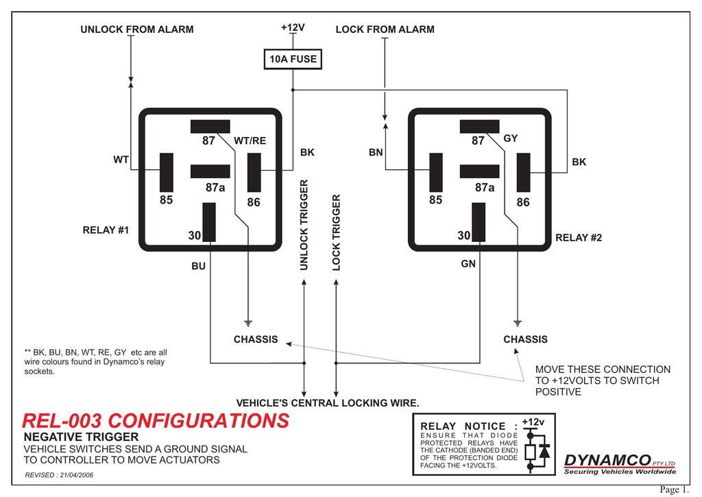 OD_3670] Wiring Diagrams Central Locking Schematic WiringOlogi Opogo Tool Pical Icaen Sapebe Barep Mohammedshrine Librar Wiring 101