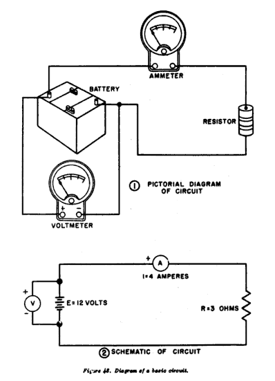 Sensational Circuit Diagram Wikipedia Wiring Cloud Filiciilluminateatxorg