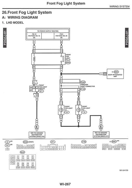 Miraculous Subaru Wiring Harness Diagram Wiring Library Wiring Cloud Biosomenaidewilluminateatxorg