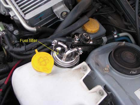 Subaru Wrx Fuel Filter - Wiring Diagram Direct suck-demand -  suck-demand.siciliabeb.it | Wrx Fuel Filter |  | suck-demand.siciliabeb.it