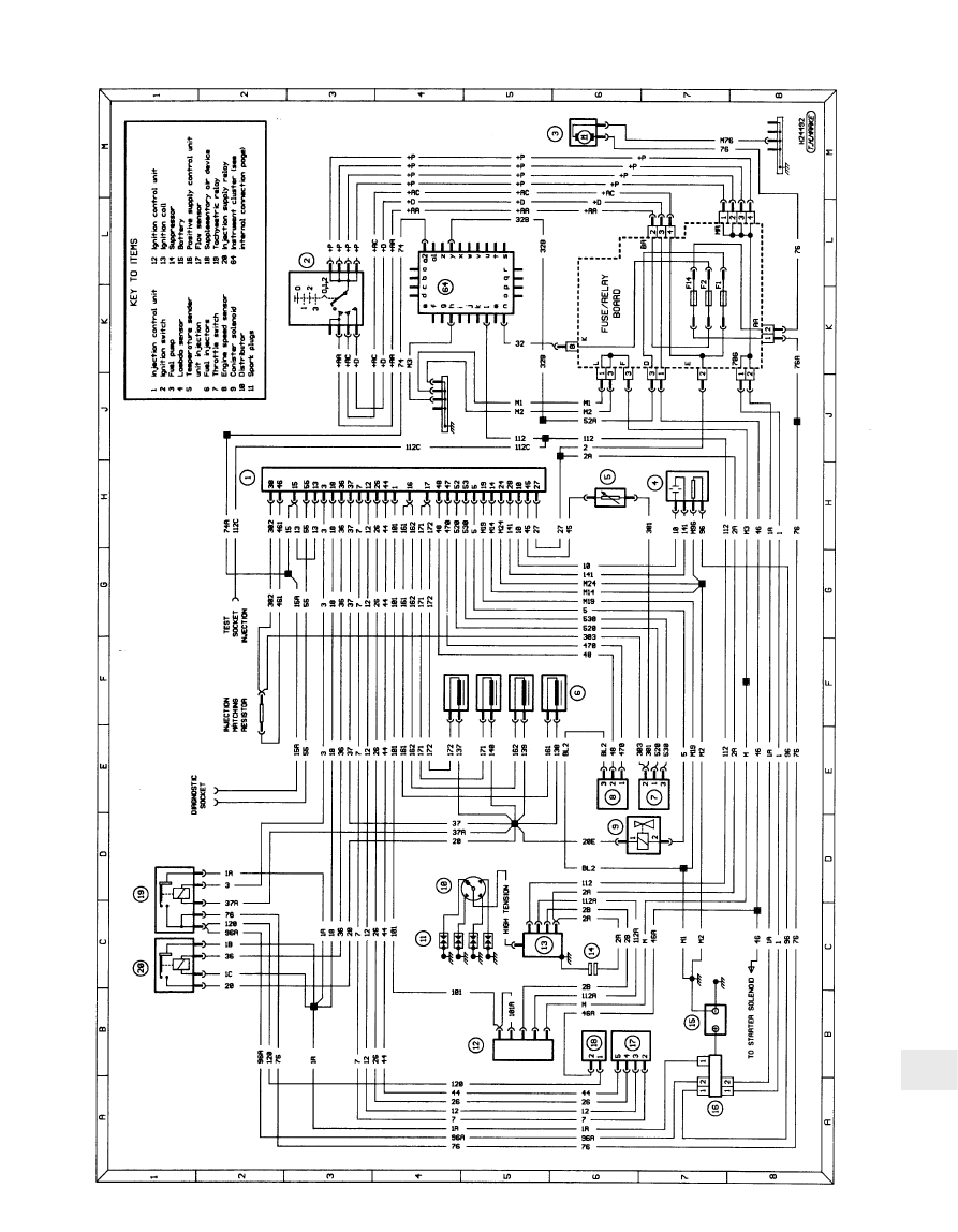 Peugeot 205 Ignition Wiring Diagram
