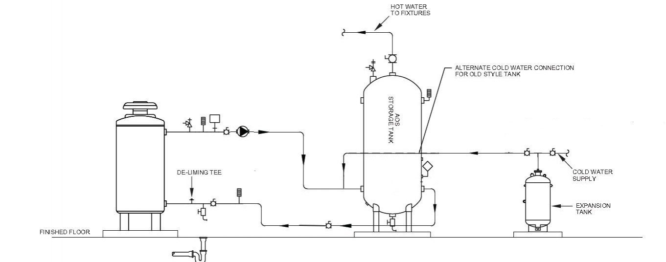 Incredible Piping Diagram For Hot Water Storage Tank Wiring Diagram Panel Wiring Cloud Licukshollocom