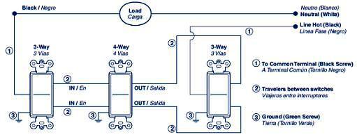 YT_4186] Leviton Decora 4 Way Switches Diagram Schematic WiringAryon Hapolo Mohammedshrine Librar Wiring 101