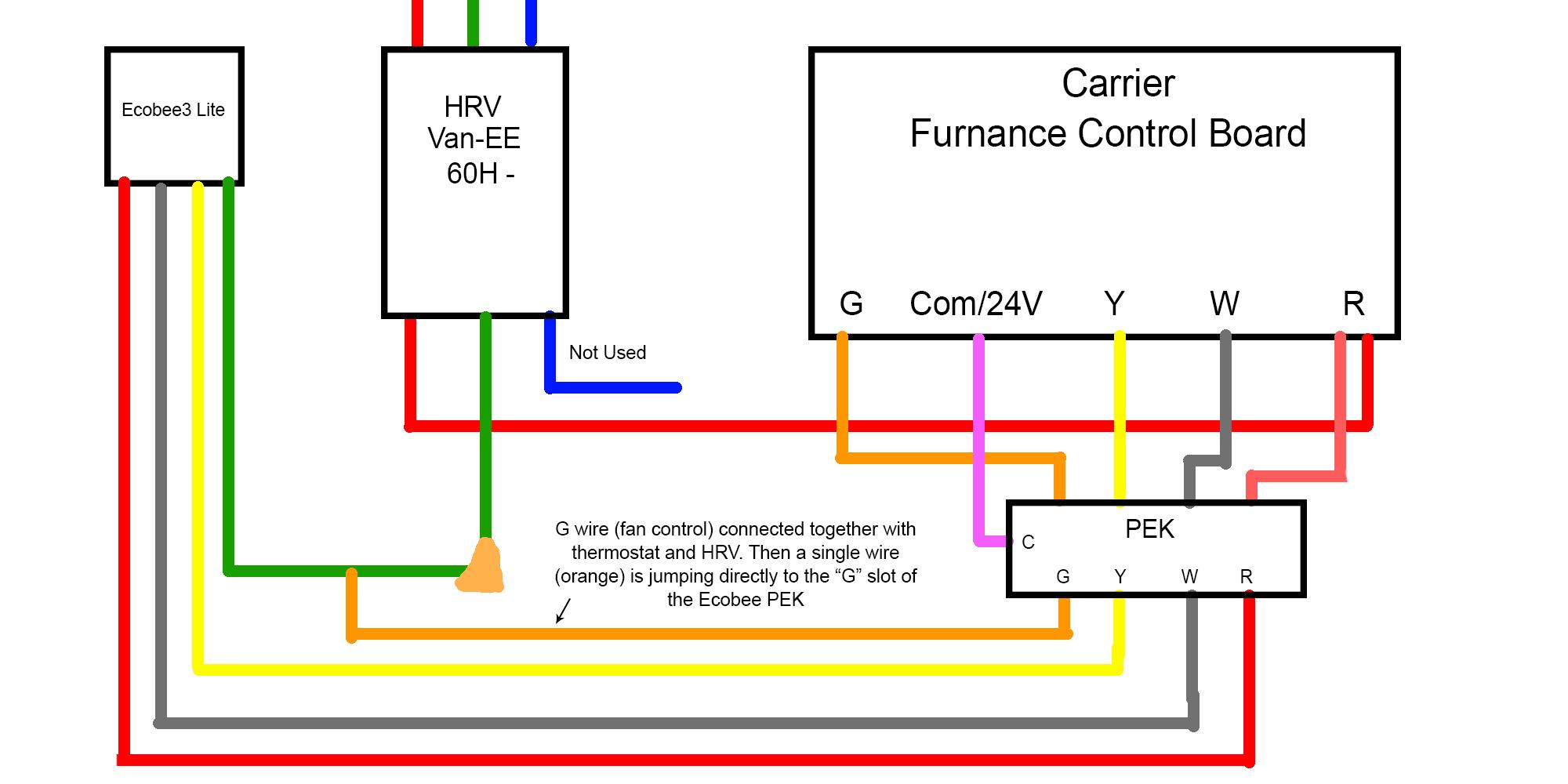 Prime Furnace Wiring Wiring Diagram Wiring Cloud Loplapiotaidewilluminateatxorg