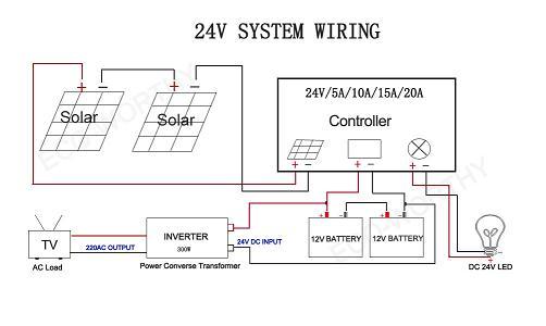 A Solar Panel Wiring Diagram 24 Volt To 12 Volt Inverter Wiring Diagrams Schematics