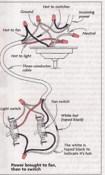 Ty 5378 Fan Light Switch Wiring Diagram On Wiring Diagram