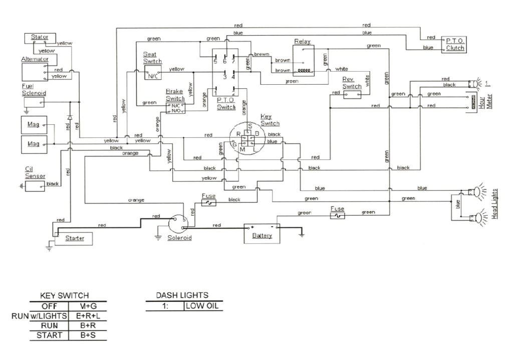 cub cadet 1450 wiring diagram ok 3242  cub cadet rzt 50 electrical diagram  cub cadet rzt 50 electrical diagram