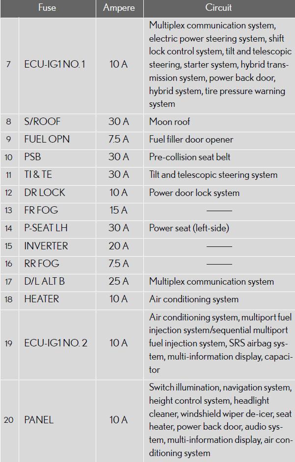 [SCHEMATICS_4HG]  TD_1681] 2008 Lexus Is350 Fuse Box Diagram | Lexus Is 350 Fuse Box Diagram |  | Vulg Rect Seme Semec Viewor Mohammedshrine Librar Wiring 101