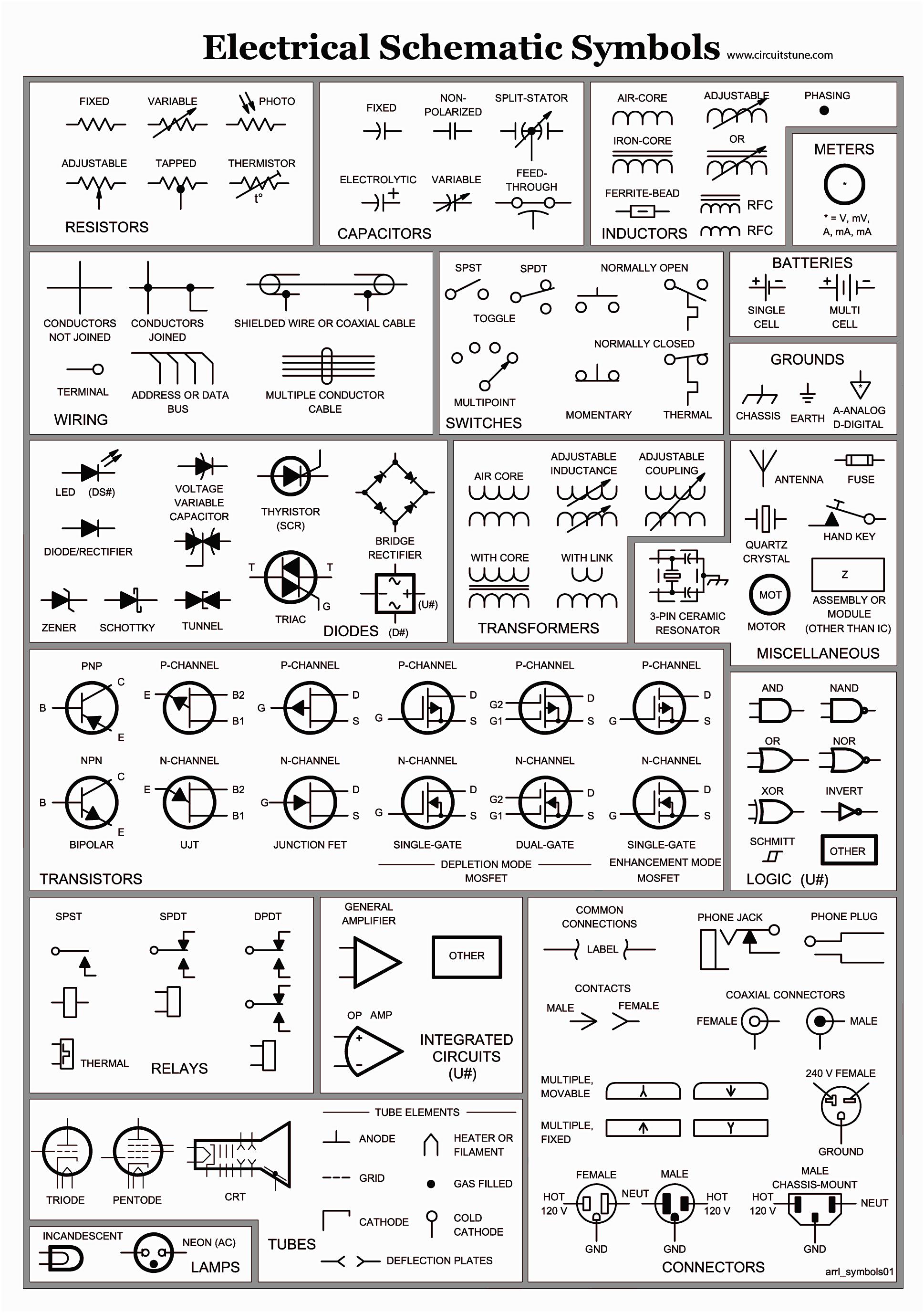 [DIAGRAM_3US]  MK_1069] Electrical Blueprint Symbols Pdf Download Diagram | Wiring Diagram Splice Symbol |  | Viewor Frag Alma Xtern Taliz Momece Mohammedshrine Librar Wiring 101