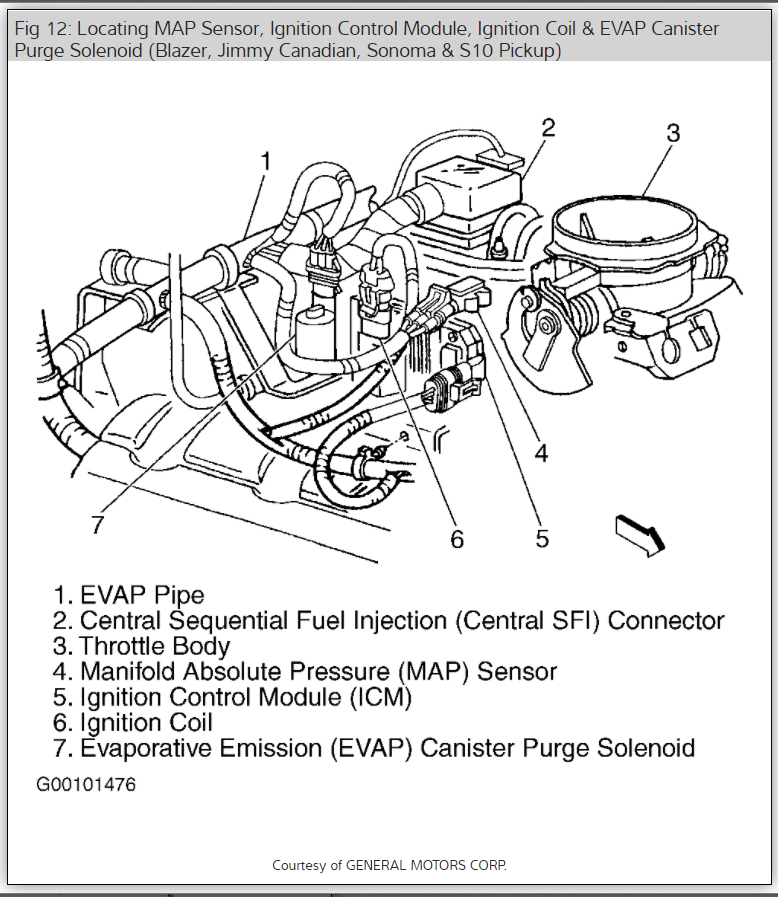 Dr 2320  2001 Chevy Tahoe Evap Canister On 2003 Chevy