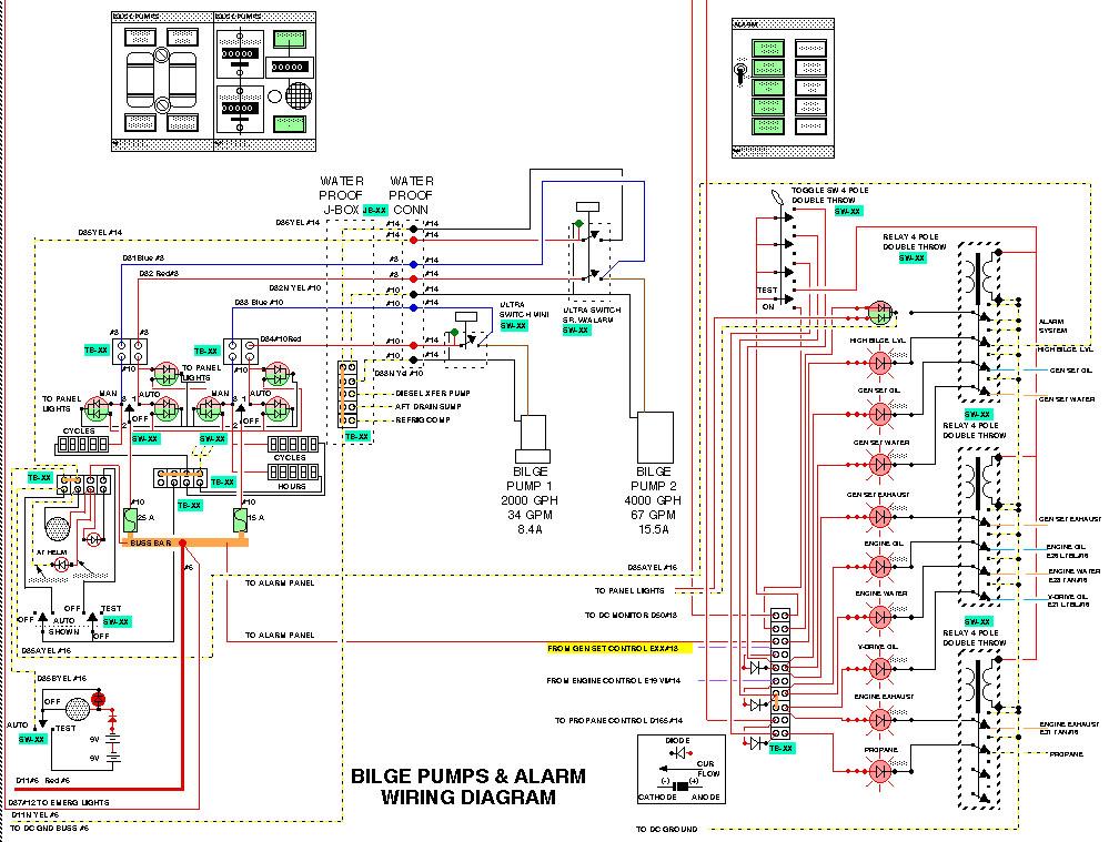 marine wiring diagram symbols  2010 columbia golf cart 48v