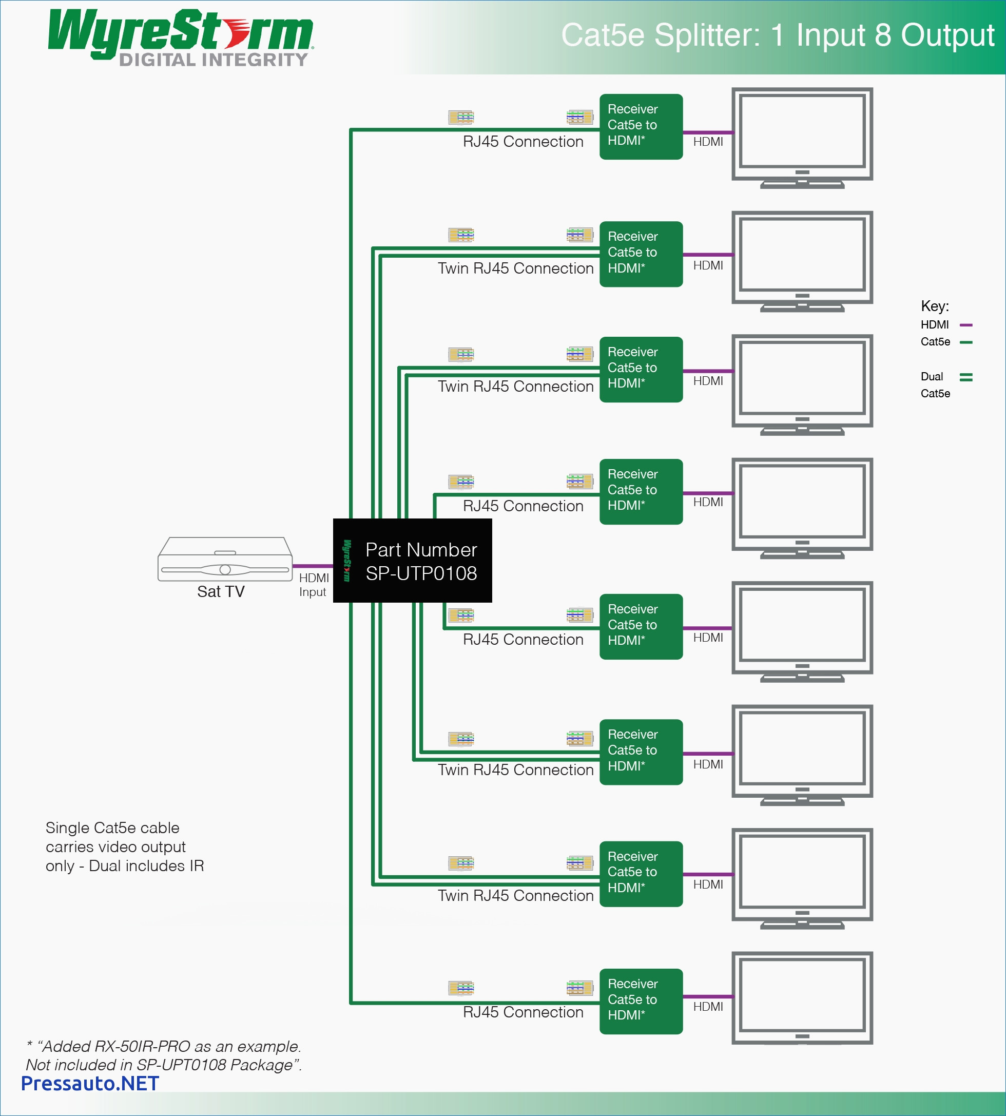 Cat6 Wiring Diagram Pdf from static-cdn.imageservice.cloud