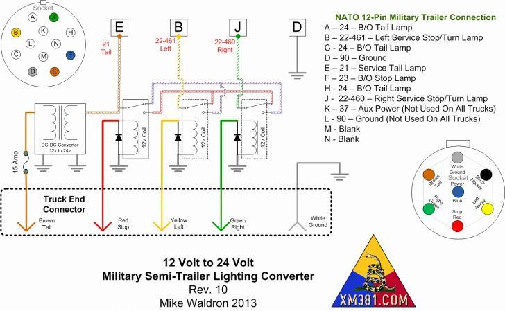 Military Trailer Plug Wiring Diagram - 1994 Southwind Wiring Diagram -  bosecar.yenpancane.jeanjaures37.frWiring Diagram Resource