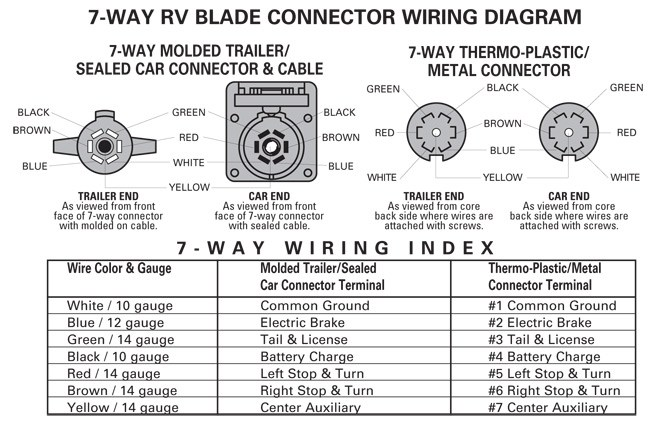 Wiring Diagram 1972 Miley Horse Trailer from static-cdn.imageservice.cloud