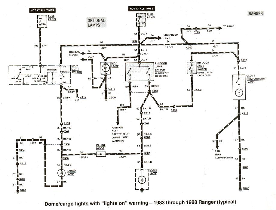 Miraculous Ford Ranger Bronco Ii Electrical Diagrams At The Ranger Station Wiring Cloud Licukshollocom