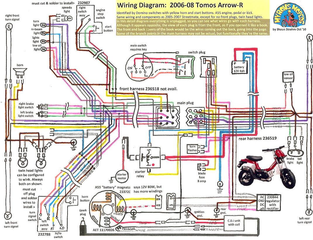 Outstanding 2005 Tomos Moped Wiring Diagram Wiring Diagram Data Wiring Cloud Orsalboapumohammedshrineorg