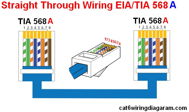 Stupendous Rj45 Network Wiring Diagram Wiring Diagram Database Wiring Cloud Ostrrenstrafr09Org