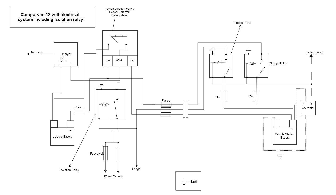 Remarkable Sprinter Rv Wiring Diagram Diagram Data Schema Wiring Cloud Orsalboapumohammedshrineorg