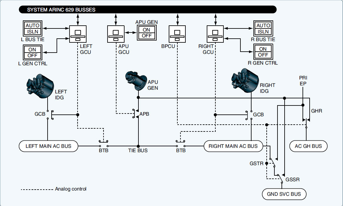 Awesome Wiring Installation Wiring Diagrams Flight Mechanic Wiring Cloud Eachirenstrafr09Org