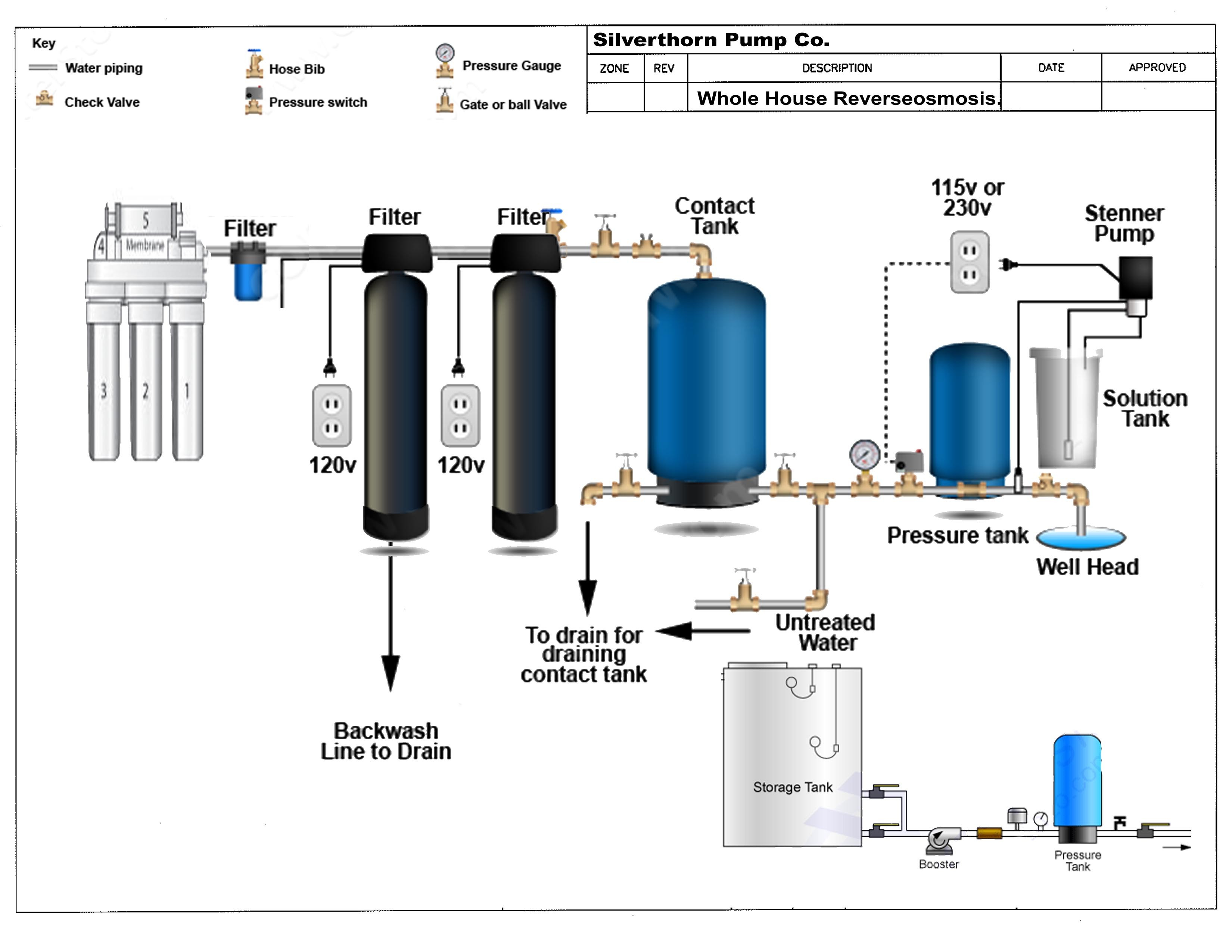 water softener wiring schematic vy 1959  water softener circuit explained electronic circuit  water softener circuit explained
