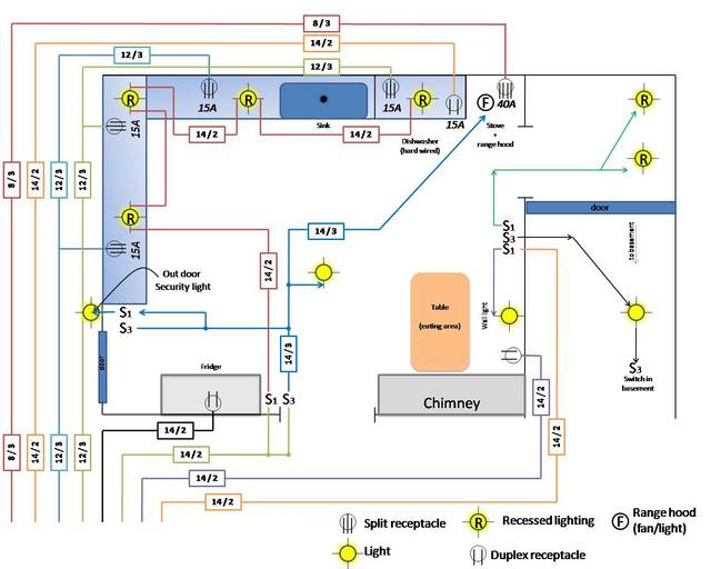 wiring diagram of kitchen  block diagram vs schematic
