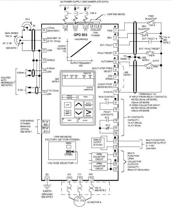 Amazing Yaskawa Vfd Wiring Diagrams Better Wiring Diagram Online Wiring Cloud Photboapumohammedshrineorg