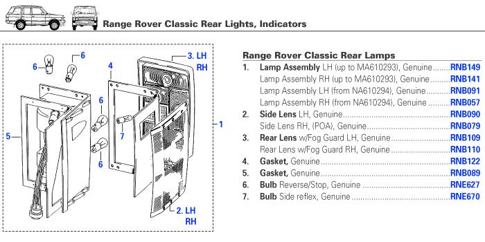 [DIAGRAM_09CH]  OB_2371] 1998 Range Rover Wiring Diagram Free Diagram | 1998 Range Rover Abs Pressure Control Switch Wiring Diagram |  | Dhjem Gritea Mohammedshrine Librar Wiring 101