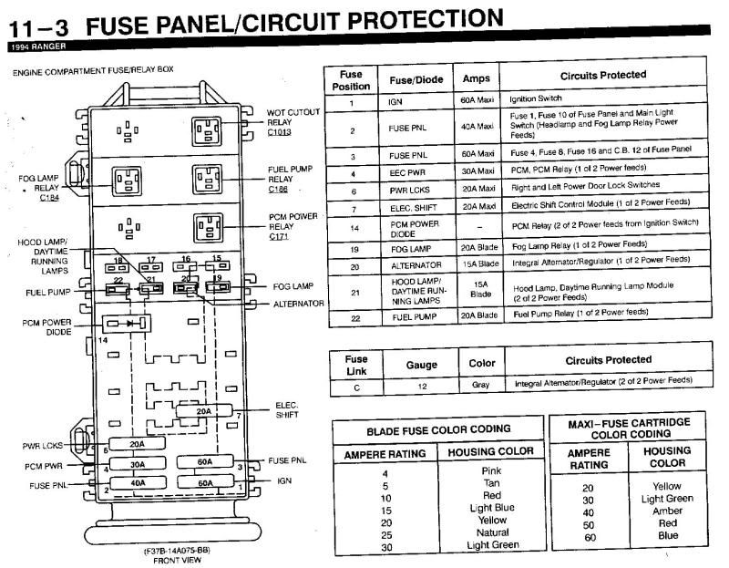 Excellent 2000 B2500 Fuse Box Wiring Diagram Data Wiring Cloud Apomsimijknierdonabenoleattemohammedshrineorg