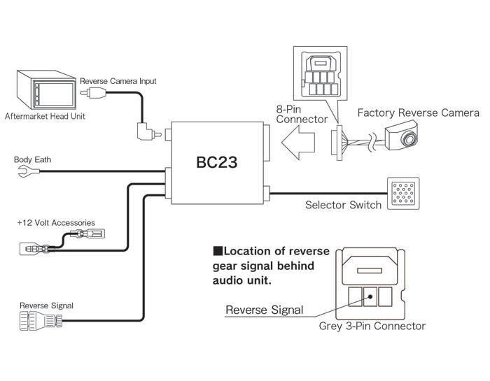 OT_7122] Toyota Hilux Reverse Camera Wiring DiagramPila Kapemie Mohammedshrine Librar Wiring 101