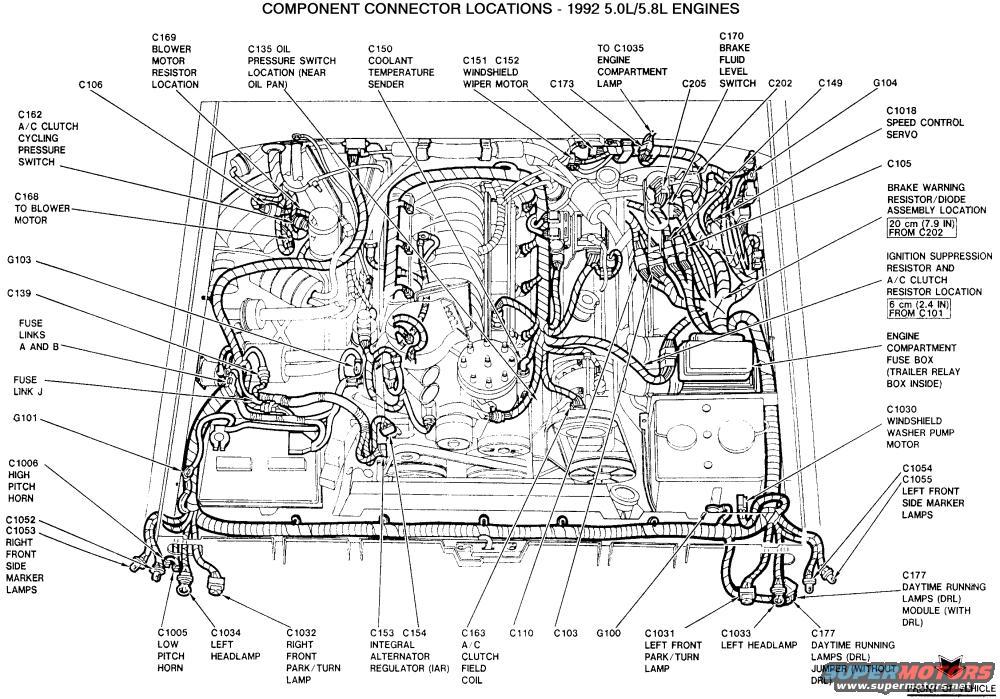 Prime 1988 Ford 302 Engine Diagram Wiring Diagram M6 Wiring Cloud Ostrrenstrafr09Org