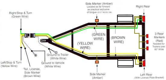 Super Wire A Trailer Wiring Cloud Vieworaidewilluminateatxorg