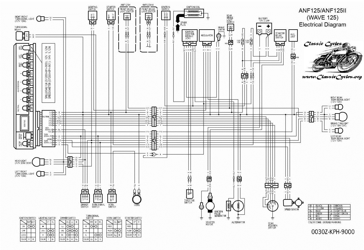 XF_1564] Cm Hoist Wiring Diagram Cm Hoist Wiring Diagram Manual Chain Hoist  Download DiagramProe Hison Ospor Tool Tixat Mohammedshrine Librar Wiring 101