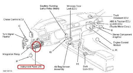 Prime Fuse Box Toyota Camry Blog Diagram Schema Wiring Cloud Eachirenstrafr09Org