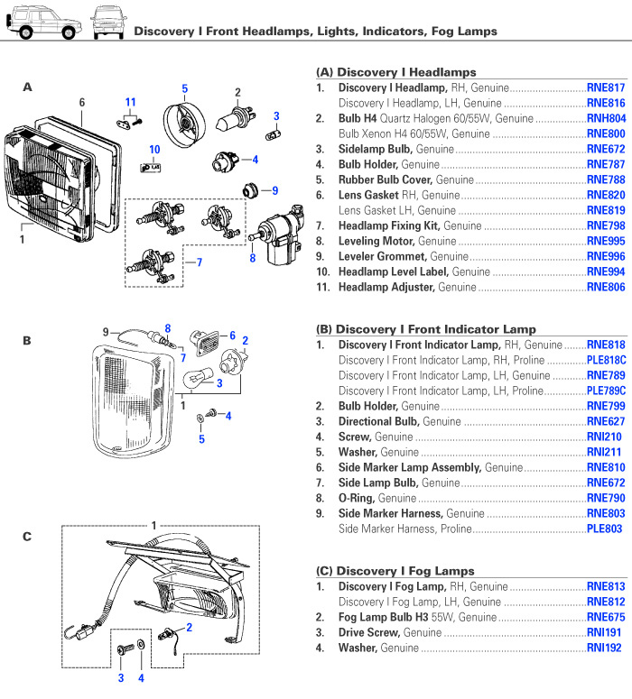 rover transmission diagrams oz 3246  auto repair 1995 land rover discovery speedometer wiring  auto repair 1995 land rover discovery