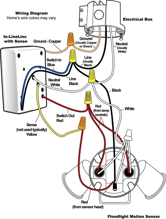 [DIAGRAM_4FR]  WH_9199] Wiring Motion Sensor Lights   Outdoor Motion Detector Light Wiring Diagram      Unre Trua Odga Mohammedshrine Librar Wiring 101