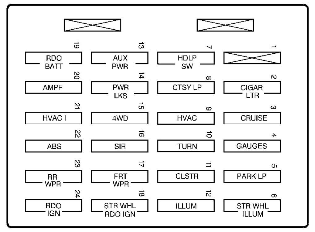 Awesome Gmc S15 Fuse Box Diagram Online Wiring Diagram Wiring Cloud Monangrecoveryedborg