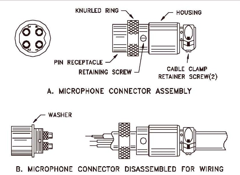 Fantastic 104 Microphone Wiring On Uniden Washington Mic Wiring Diagram Wiring Cloud Apomsimijknierdonabenoleattemohammedshrineorg