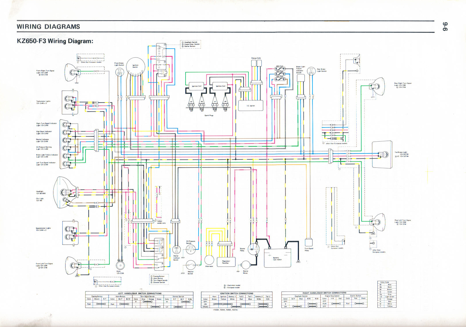 Tremendous E1 Wiring Diagram Wiring Diagram Wiring Cloud Uslyletkolfr09Org