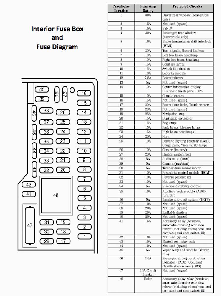 Citroen Xsara Fuse Box Location -Vanagon Battery Wiring Diagram | Begeboy  Wiring Diagram Source | Citroen Xsara Fuse Box Location |  | Begeboy Wiring Diagram Source