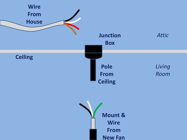 Dn 3245 Electrical Wiring Colors Red