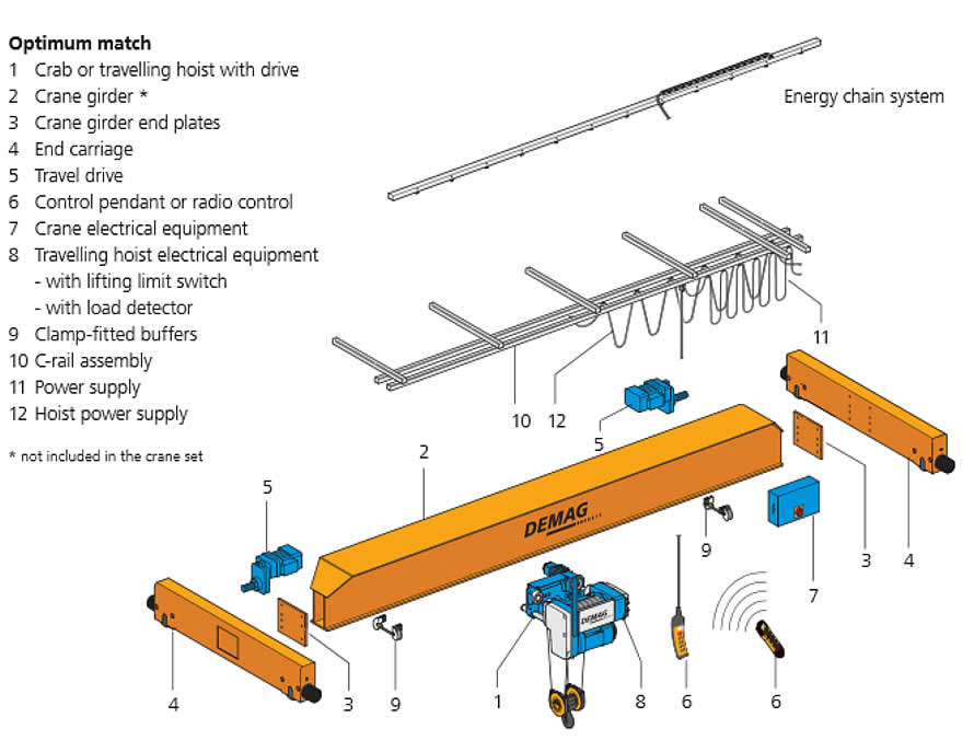 as3915 demag hoist wiring diagram free diagram