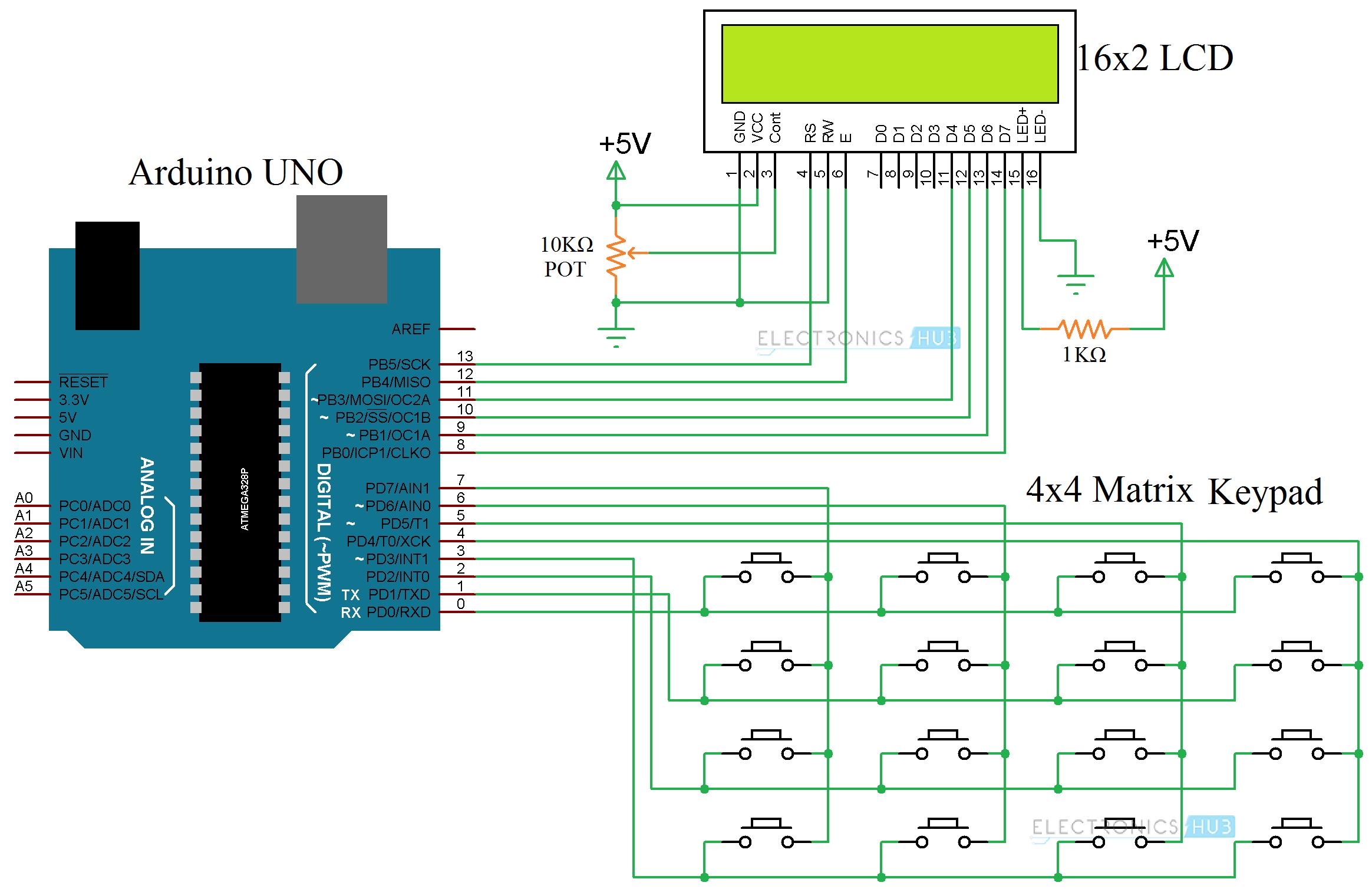 Amazing Arduino Keypad Tutorial How To Interface 4X4 Keypad With Arduino Wiring Cloud Picalendutblikvittorg
