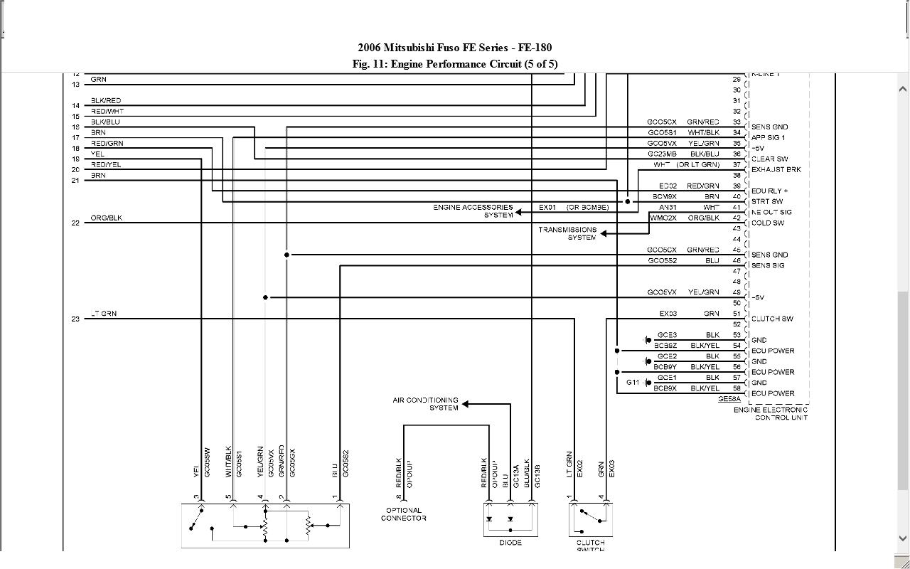 mitsubishi fuso fuse box vb 1890  mitsubishi wiring diagram mitsubishi canter wiring  wiring diagram mitsubishi canter
